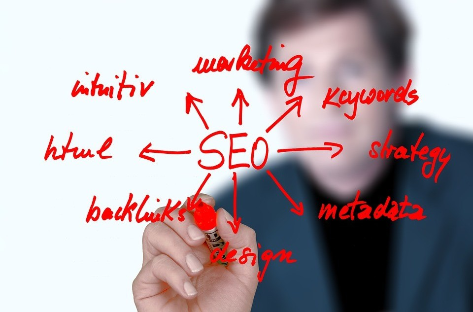Understanding SEO for Beginners -#1Rule