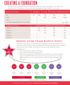 young-living-compensation-plan-1