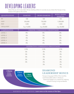 young-living-compensation-plan-3