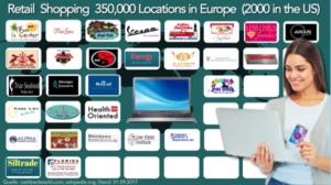 lyoness-retail-shopping